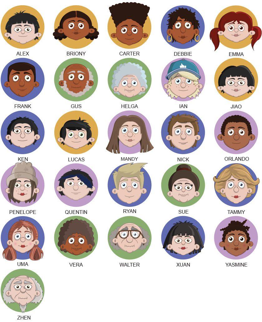 Adobe Character Animator Complete Presenters Bundle